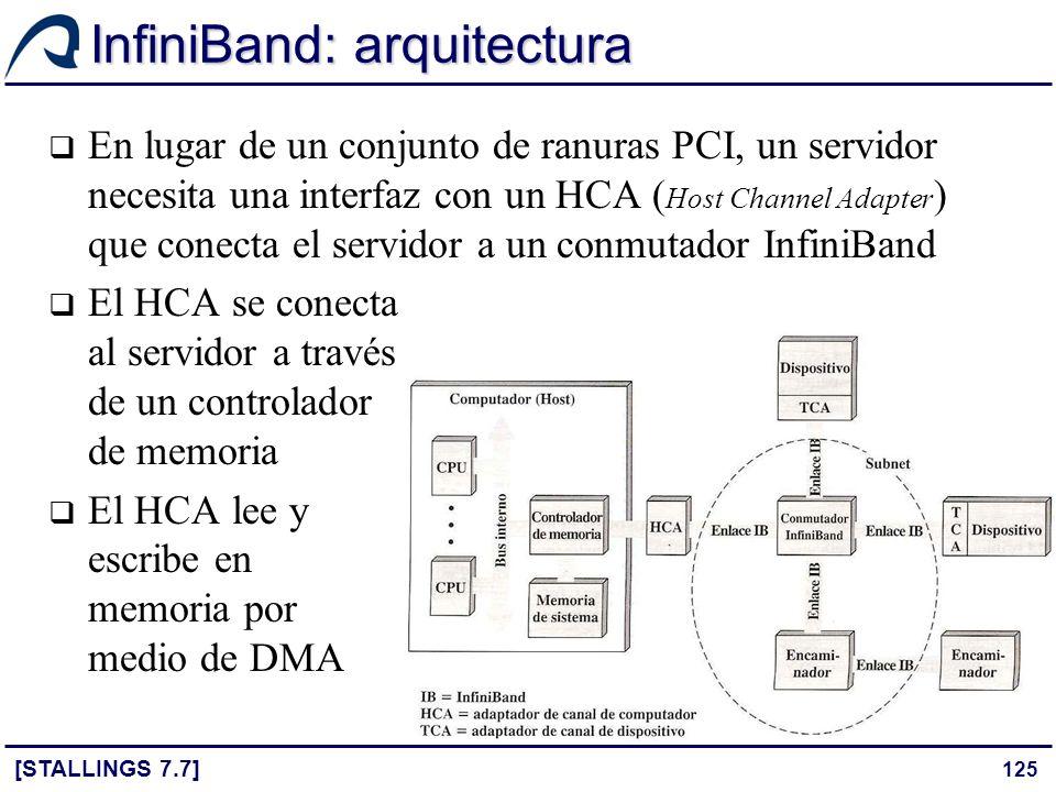 125 InfiniBand: arquitectura [STALLINGS 7.7] En lugar de un conjunto de ranuras PCI, un servidor necesita una interfaz con un HCA ( Host Channel Adapt