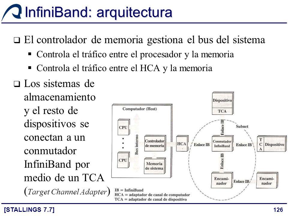 126 InfiniBand: arquitectura [STALLINGS 7.7] El controlador de memoria gestiona el bus del sistema Controla el tráfico entre el procesador y la memori