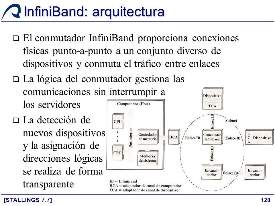 128 InfiniBand: arquitectura [STALLINGS 7.7] El conmutador InfiniBand proporciona conexiones físicas punto-a-punto a un conjunto diverso de dispositiv