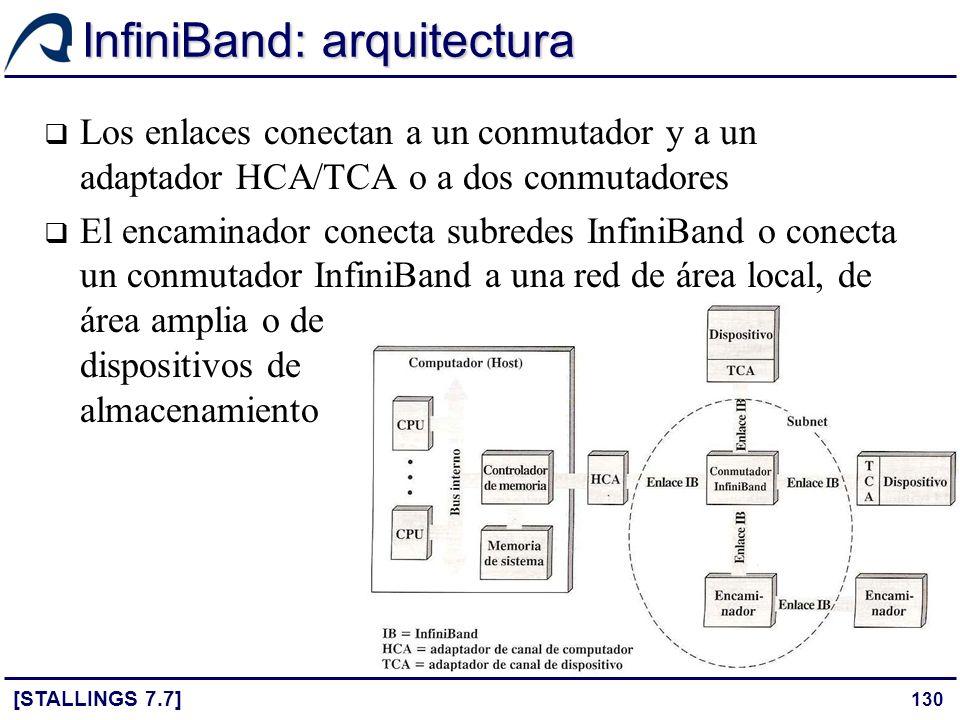 130 InfiniBand: arquitectura [STALLINGS 7.7] Los enlaces conectan a un conmutador y a un adaptador HCA/TCA o a dos conmutadores El encaminador conecta
