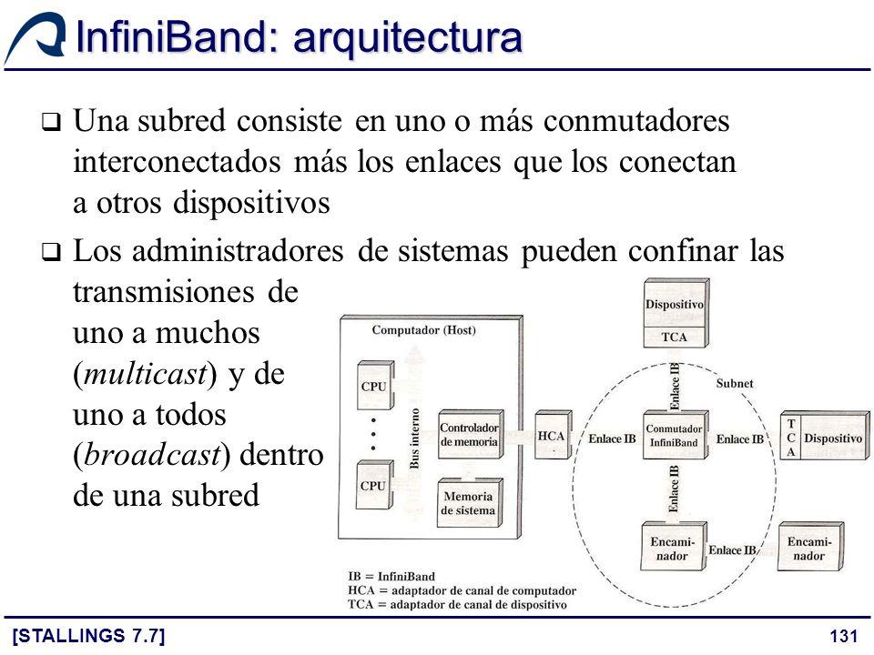 131 InfiniBand: arquitectura [STALLINGS 7.7] Una subred consiste en uno o más conmutadores interconectados más los enlaces que los conectan a otros di