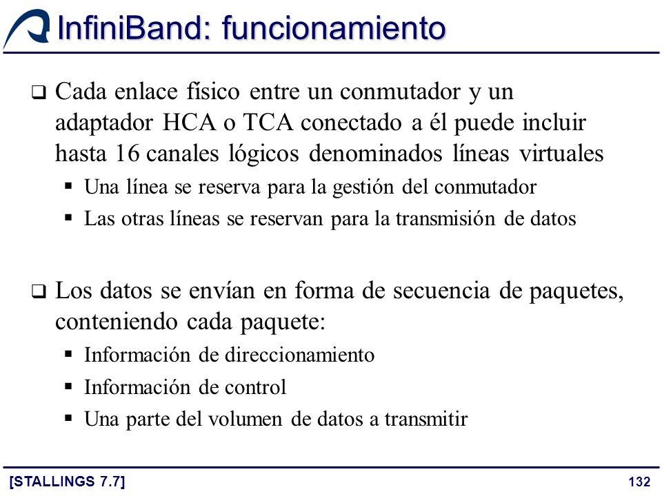132 InfiniBand: funcionamiento [STALLINGS 7.7] Cada enlace físico entre un conmutador y un adaptador HCA o TCA conectado a él puede incluir hasta 16 c