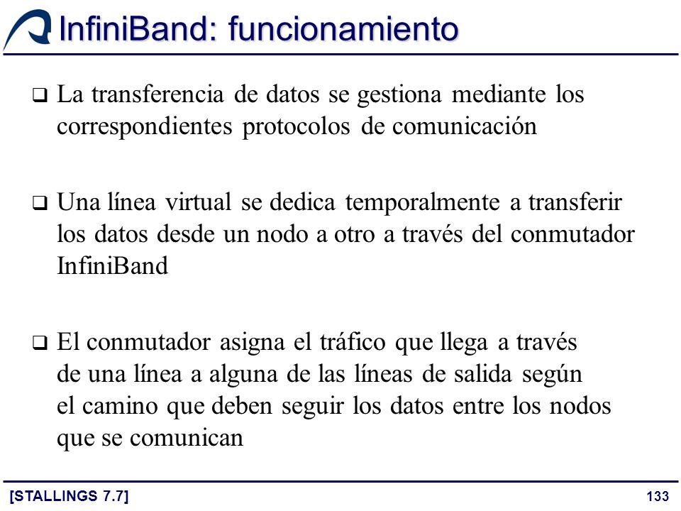 133 InfiniBand: funcionamiento [STALLINGS 7.7] La transferencia de datos se gestiona mediante los correspondientes protocolos de comunicación Una líne
