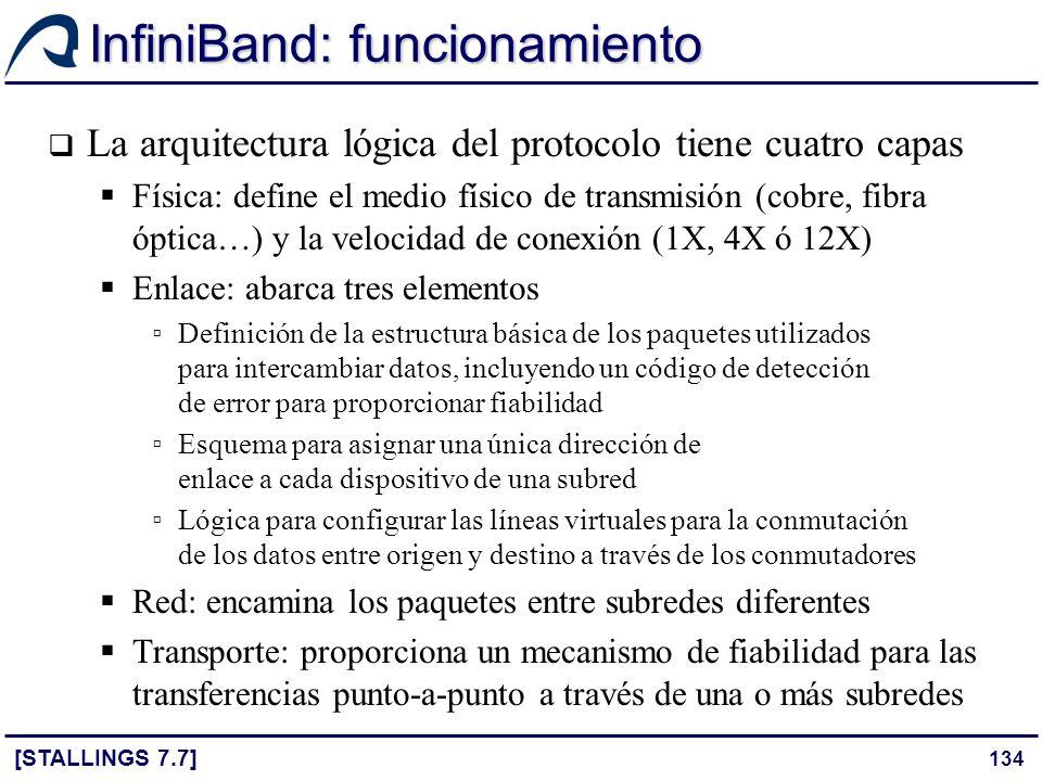134 InfiniBand: funcionamiento [STALLINGS 7.7] La arquitectura lógica del protocolo tiene cuatro capas Física: define el medio físico de transmisión (