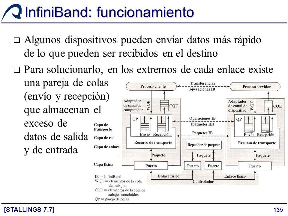 135 InfiniBand: funcionamiento [STALLINGS 7.7] Algunos dispositivos pueden enviar datos más rápido de lo que pueden ser recibidos en el destino Para s