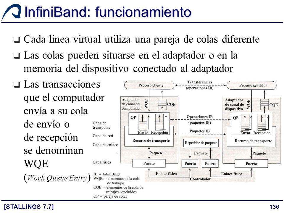 136 InfiniBand: funcionamiento [STALLINGS 7.7] Cada línea virtual utiliza una pareja de colas diferente Las colas pueden situarse en el adaptador o en