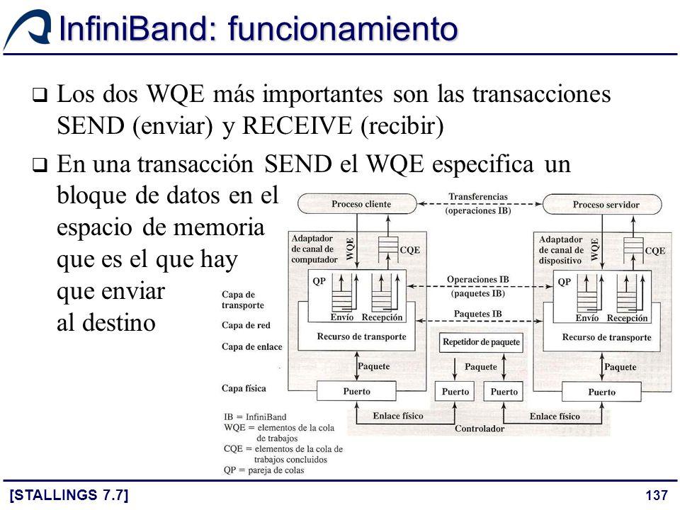 137 InfiniBand: funcionamiento [STALLINGS 7.7] Los dos WQE más importantes son las transacciones SEND (enviar) y RECEIVE (recibir) En una transacción