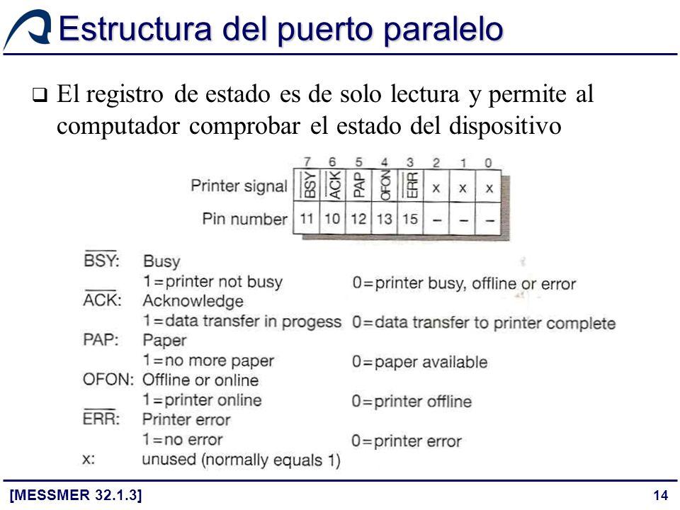14 Estructura del puerto paralelo [MESSMER 32.1.3] El registro de estado es de solo lectura y permite al computador comprobar el estado del dispositiv