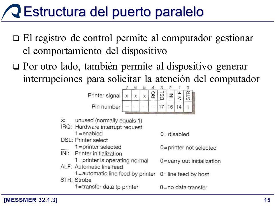 15 Estructura del puerto paralelo [MESSMER 32.1.3] El registro de control permite al computador gestionar el comportamiento del dispositivo Por otro l
