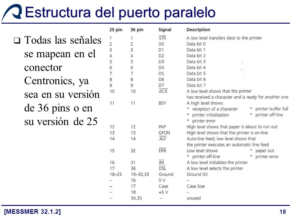 18 Estructura del puerto paralelo [MESSMER 32.1.2] Todas las señales se mapean en el conector Centronics, ya sea en su versión de 36 pins o en su vers