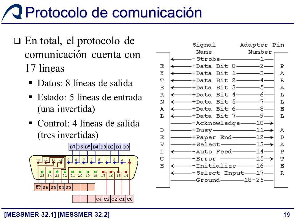 19 Protocolo de comunicación [MESSMER 32.1] En total, el protocolo de comunicación cuenta con 17 líneas Datos: 8 líneas de salida Estado: 5 líneas de