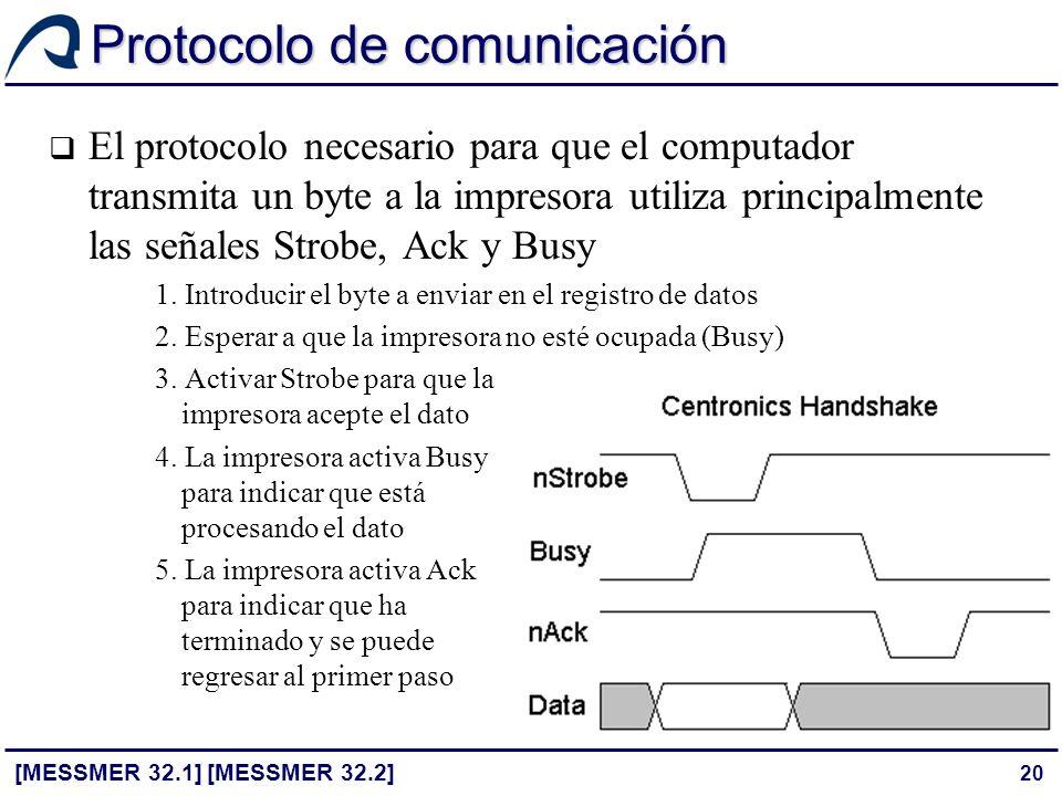 20 Protocolo de comunicación [MESSMER 32.1][MESSMER 32.2] El protocolo necesario para que el computador transmita un byte a la impresora utiliza princ