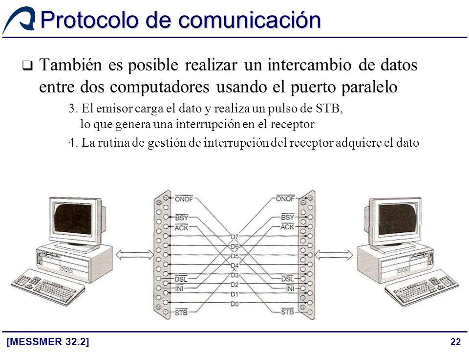 22 Protocolo de comunicación [MESSMER 32.2] También es posible realizar un intercambio de datos entre dos computadores usando el puerto paralelo 3. El