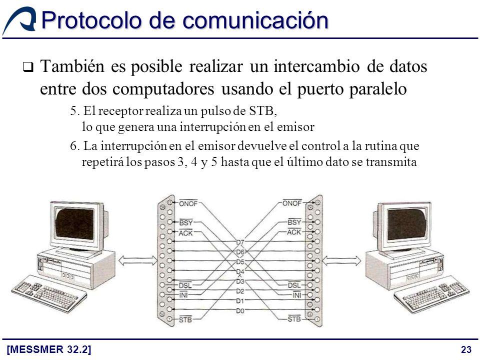 23 Protocolo de comunicación [MESSMER 32.2] También es posible realizar un intercambio de datos entre dos computadores usando el puerto paralelo 5. El