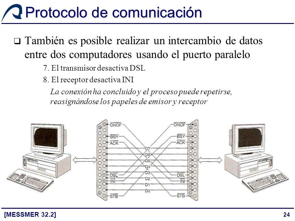 24 Protocolo de comunicación [MESSMER 32.2] También es posible realizar un intercambio de datos entre dos computadores usando el puerto paralelo 7. El