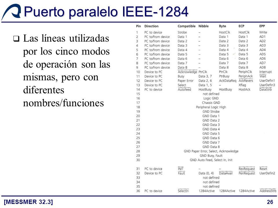26 Puerto paralelo IEEE-1284 [MESSMER 32.3] Las líneas utilizadas por los cinco modos de operación son las mismas, pero con diferentes nombres/funcion