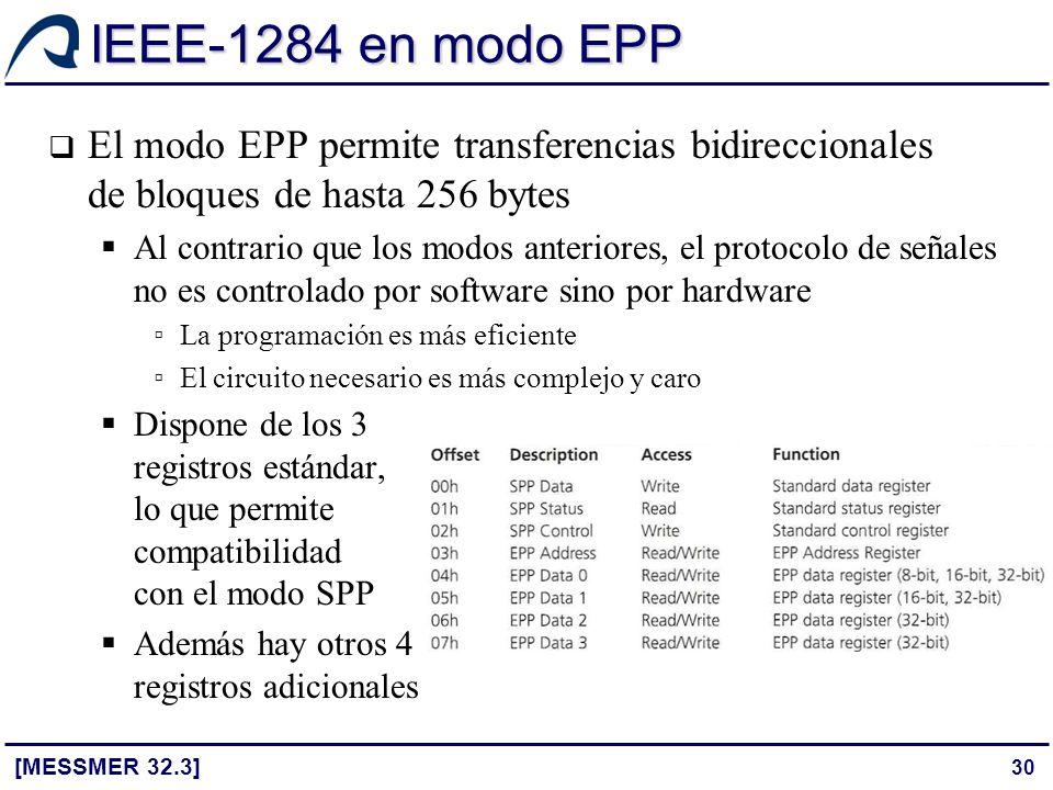 30 IEEE-1284 en modo EPP [MESSMER 32.3] El modo EPP permite transferencias bidireccionales de bloques de hasta 256 bytes Al contrario que los modos an