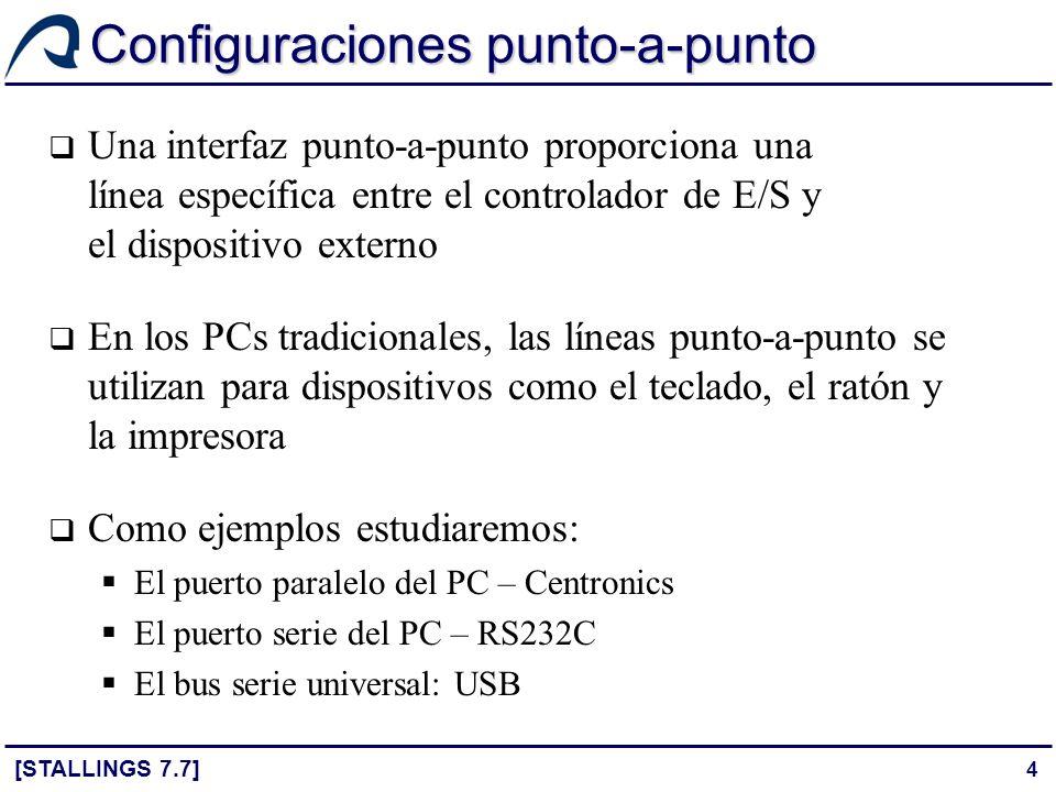 4 Configuraciones punto-a-punto [STALLINGS 7.7] Una interfaz punto-a-punto proporciona una línea específica entre el controlador de E/S y el dispositi