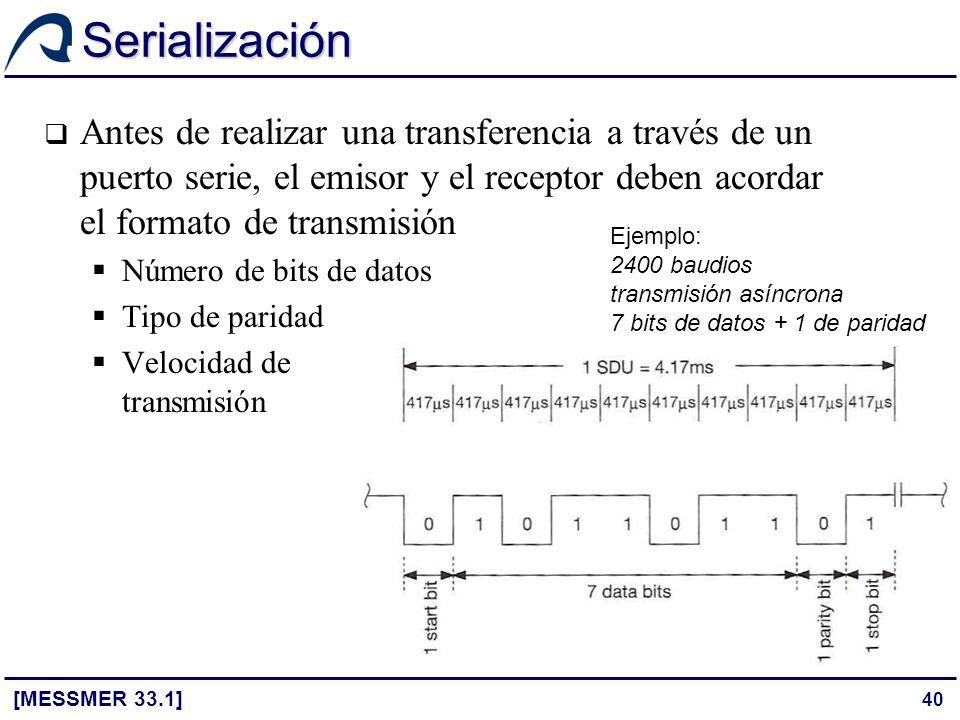 40 Ejemplo: 2400 baudios transmisión asíncrona 7 bits de datos + 1 de paridad Serialización [MESSMER 33.1] Antes de realizar una transferencia a travé