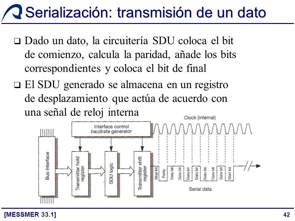 42 Serialización: transmisión de un dato [MESSMER 33.1] Dado un dato, la circuitería SDU coloca el bit de comienzo, calcula la paridad, añade los bits