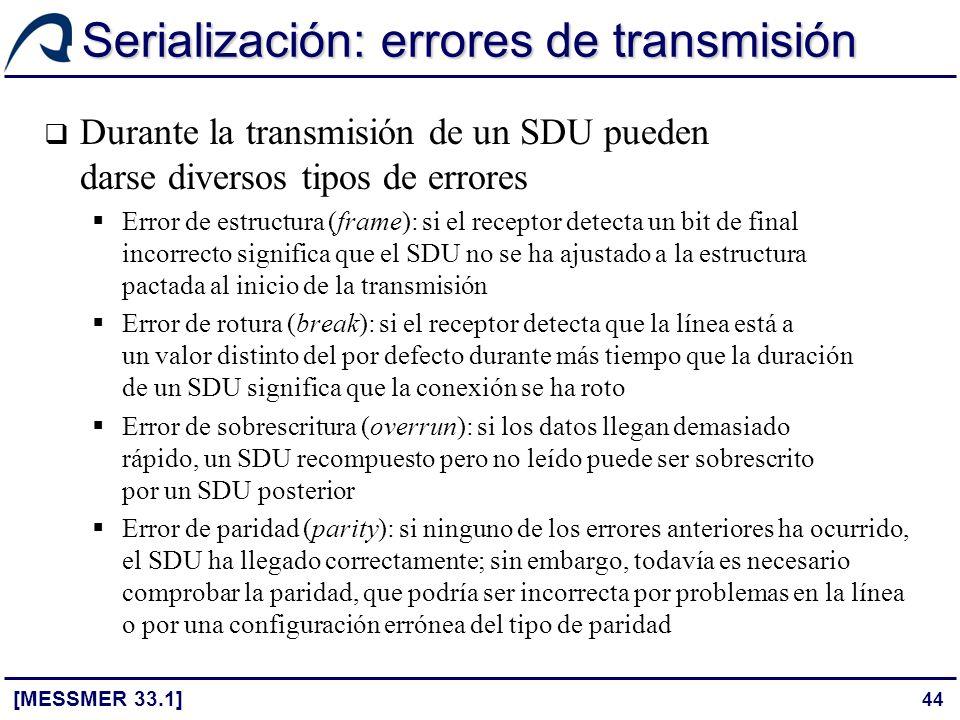 44 Serialización: errores de transmisión [MESSMER 33.1] Durante la transmisión de un SDU pueden darse diversos tipos de errores Error de estructura (f
