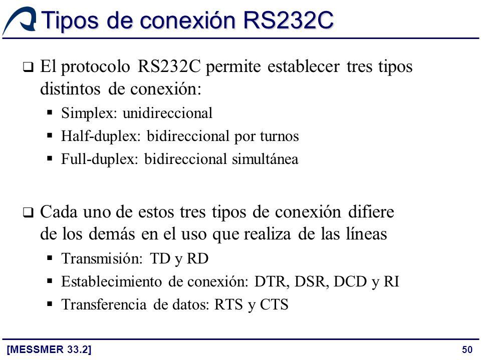 50 Tipos de conexión RS232C [MESSMER 33.2] El protocolo RS232C permite establecer tres tipos distintos de conexión: Simplex: unidireccional Half-duple