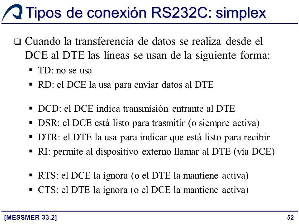 52 Tipos de conexión RS232C: simplex [MESSMER 33.2] Cuando la transferencia de datos se realiza desde el DCE al DTE las líneas se usan de la siguiente