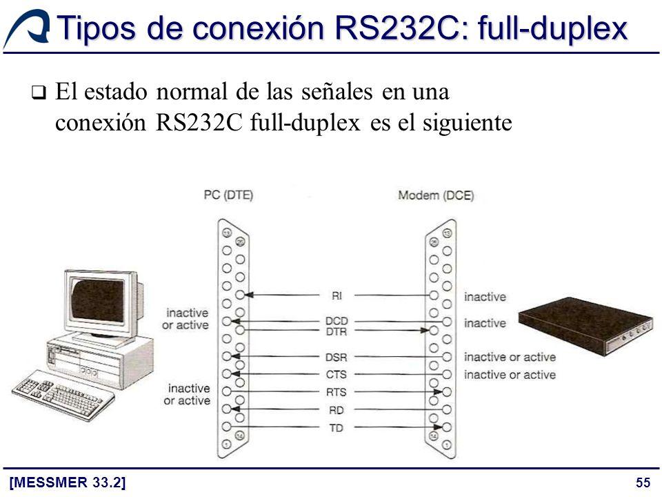 55 Tipos de conexión RS232C: full-duplex [MESSMER 33.2] El estado normal de las señales en una conexión RS232C full-duplex es el siguiente