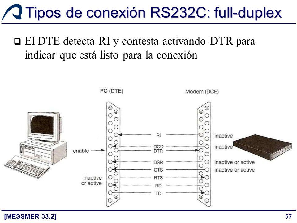 57 Tipos de conexión RS232C: full-duplex [MESSMER 33.2] El DTE detecta RI y contesta activando DTR para indicar que está listo para la conexión