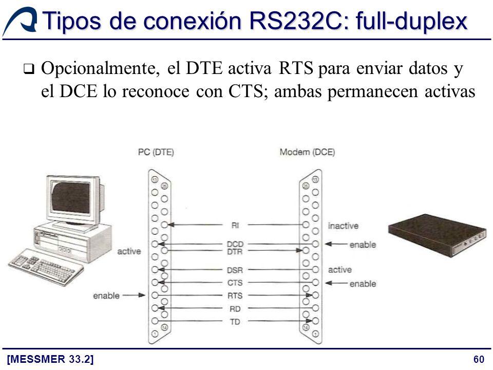 60 Tipos de conexión RS232C: full-duplex [MESSMER 33.2] Opcionalmente, el DTE activa RTS para enviar datos y el DCE lo reconoce con CTS; ambas permane