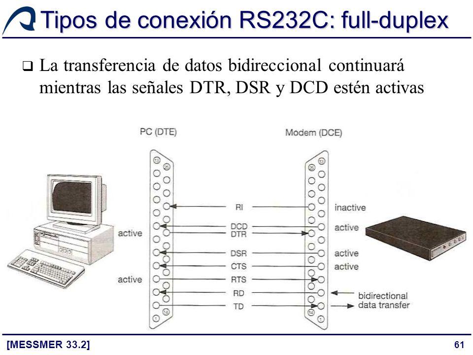 61 Tipos de conexión RS232C: full-duplex [MESSMER 33.2] La transferencia de datos bidireccional continuará mientras las señales DTR, DSR y DCD estén a