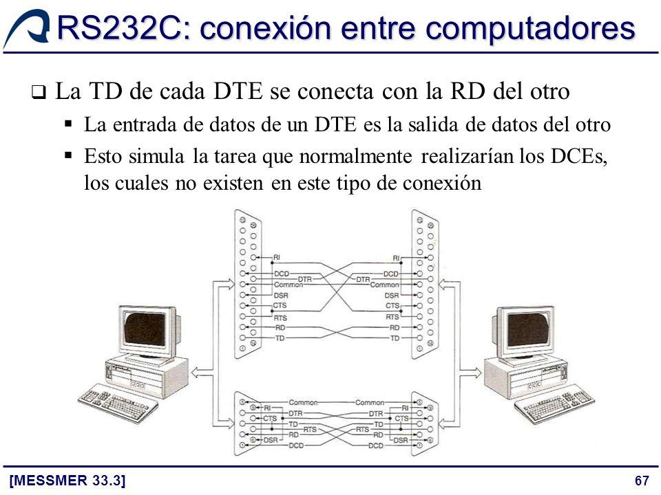 67 RS232C: conexión entre computadores [MESSMER 33.3] La TD de cada DTE se conecta con la RD del otro La entrada de datos de un DTE es la salida de da