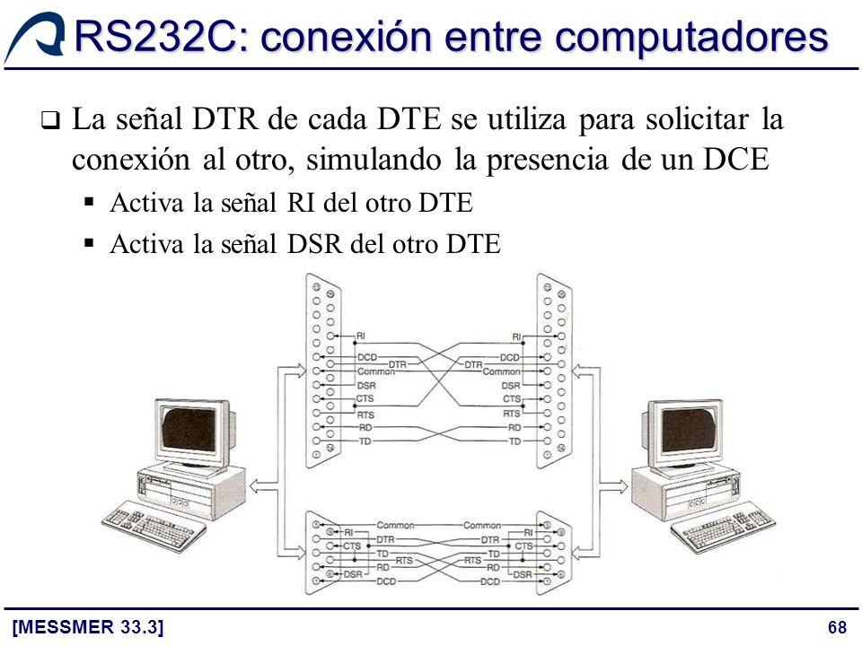 68 RS232C: conexión entre computadores [MESSMER 33.3] La señal DTR de cada DTE se utiliza para solicitar la conexión al otro, simulando la presencia d