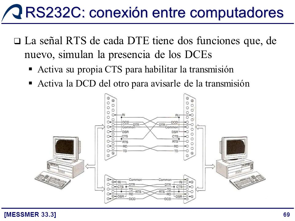 69 RS232C: conexión entre computadores [MESSMER 33.3] La señal RTS de cada DTE tiene dos funciones que, de nuevo, simulan la presencia de los DCEs Act