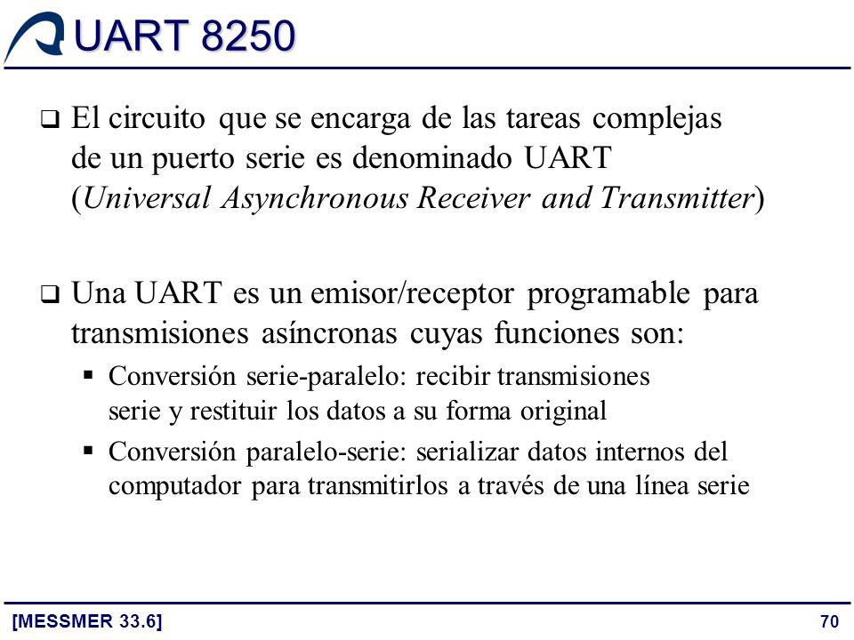 70 UART 8250 [MESSMER 33.6] El circuito que se encarga de las tareas complejas de un puerto serie es denominado UART (Universal Asynchronous Receiver