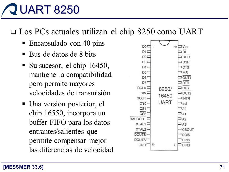 71 UART 8250 [MESSMER 33.6] Los PCs actuales utilizan el chip 8250 como UART Encapsulado con 40 pins Bus de datos de 8 bits Su sucesor, el chip 16450,