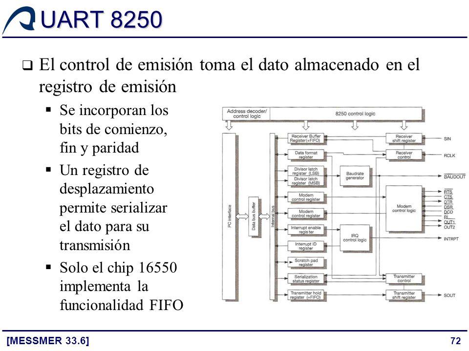 72 UART 8250 [MESSMER 33.6] El control de emisión toma el dato almacenado en el registro de emisión Se incorporan los bits de comienzo, fin y paridad