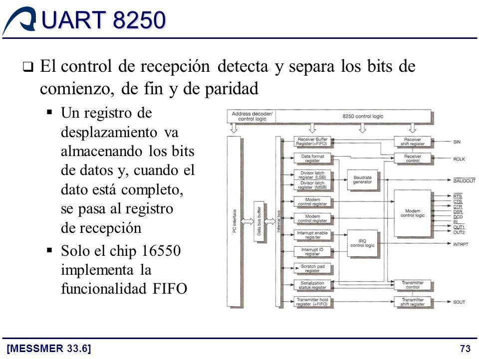 73 UART 8250 [MESSMER 33.6] El control de recepción detecta y separa los bits de comienzo, de fin y de paridad Un registro de desplazamiento va almace