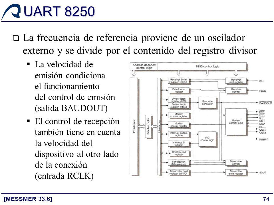 74 UART 8250 [MESSMER 33.6] La frecuencia de referencia proviene de un oscilador externo y se divide por el contenido del registro divisor La velocida