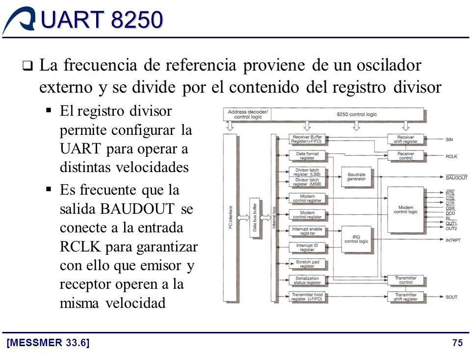 75 UART 8250 [MESSMER 33.6] La frecuencia de referencia proviene de un oscilador externo y se divide por el contenido del registro divisor El registro