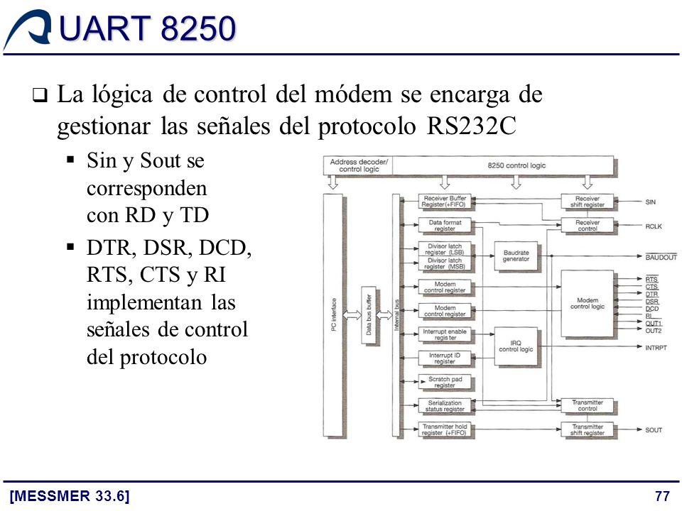 77 UART 8250 [MESSMER 33.6] La lógica de control del módem se encarga de gestionar las señales del protocolo RS232C Sin y Sout se corresponden con RD
