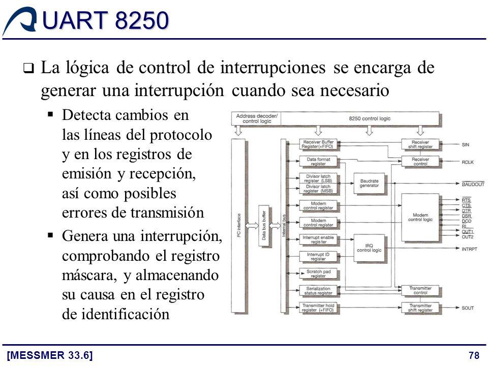78 UART 8250 [MESSMER 33.6] La lógica de control de interrupciones se encarga de generar una interrupción cuando sea necesario Detecta cambios en las