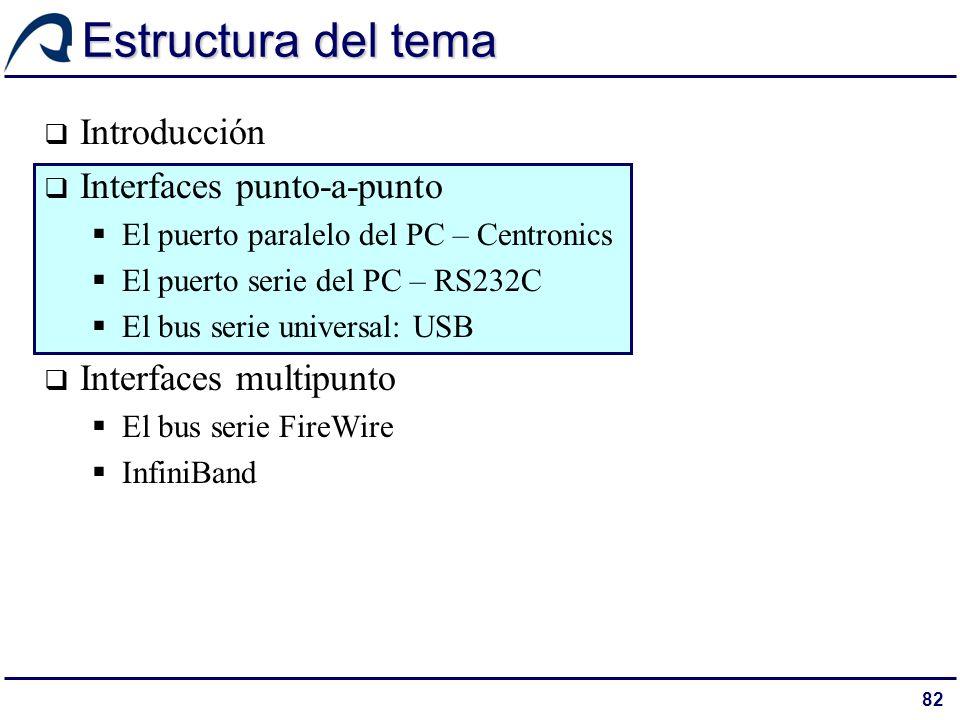 82 Estructura del tema Introducción Interfaces punto-a-punto El puerto paralelo del PC – Centronics El puerto serie del PC – RS232C El bus serie unive