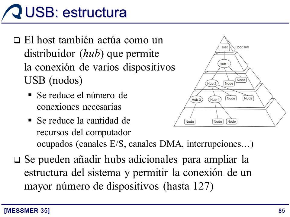 85 USB: estructura El host también actúa como un distribuidor (hub) que permite la conexión de varios dispositivos USB (nodos) Se reduce el número de