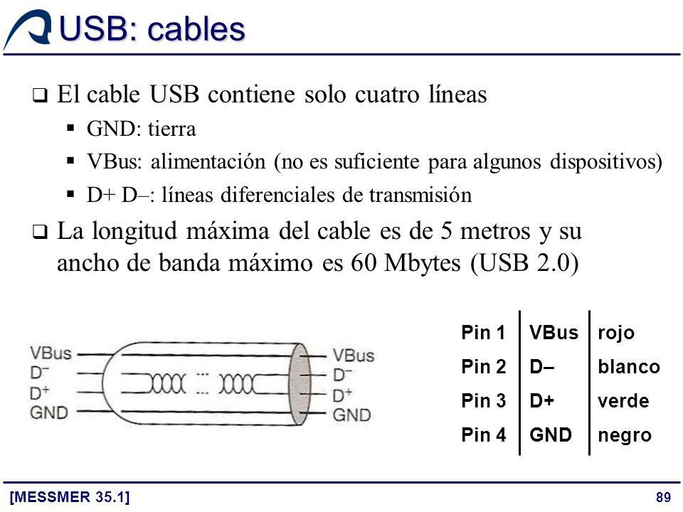 89 USB: cables El cable USB contiene solo cuatro líneas GND: tierra VBus: alimentación (no es suficiente para algunos dispositivos) D+ D–: líneas dife