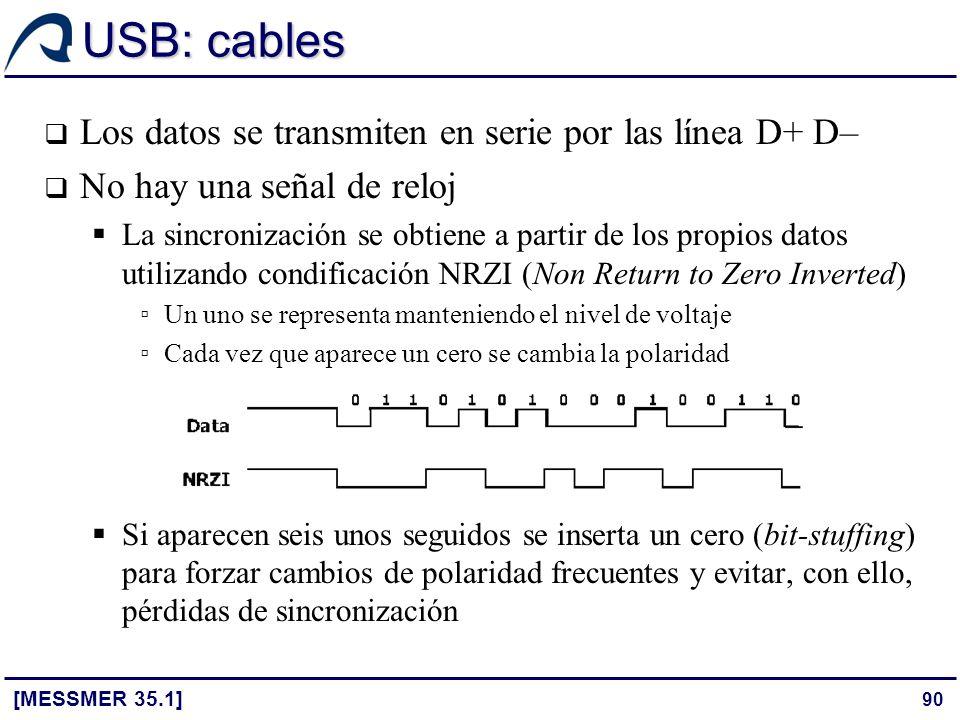 90 USB: cables Los datos se transmiten en serie por las línea D+ D– No hay una señal de reloj La sincronización se obtiene a partir de los propios dat