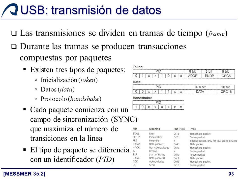 93 USB: transmisión de datos Las transmisiones se dividen en tramas de tiempo ( frame ) Durante las tramas se producen transacciones compuestas por pa