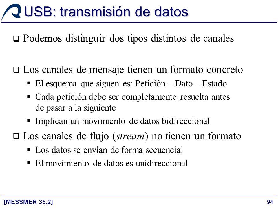 94 USB: transmisión de datos Podemos distinguir dos tipos distintos de canales Los canales de mensaje tienen un formato concreto El esquema que siguen