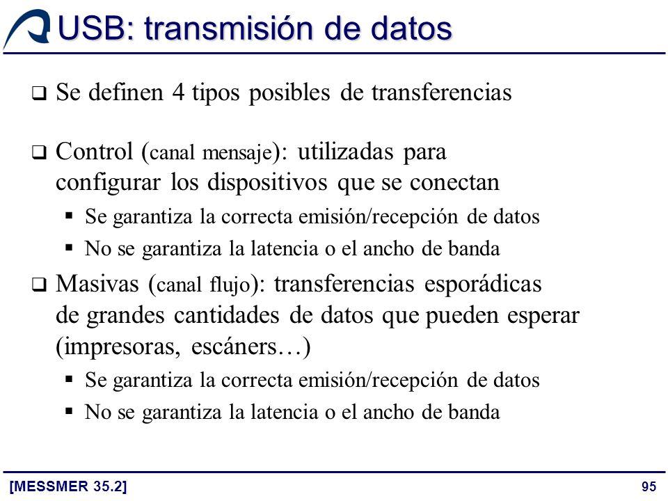 95 USB: transmisión de datos Se definen 4 tipos posibles de transferencias Control ( canal mensaje ): utilizadas para configurar los dispositivos que