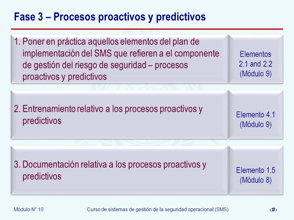 Módulo N° 10Curso de sistemas de gestión de la seguridad operacional (SMS) 10 Fase 3 – Procesos proactivos y predictivos Elementos 2.1 and 2.2 (Módulo